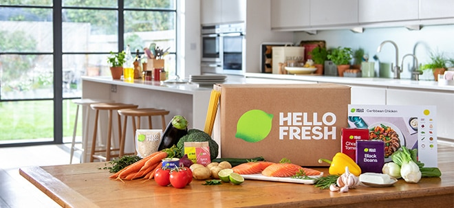 Aktie Hellofresh